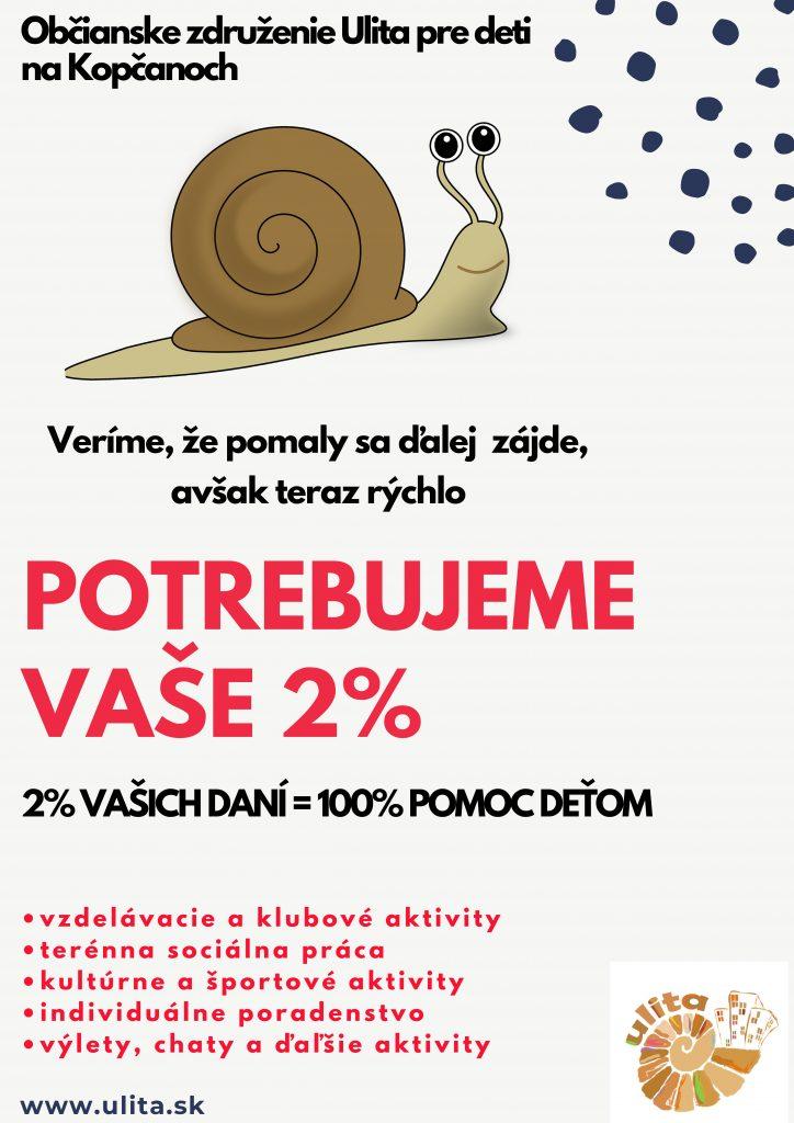 Potrebujeme vaše 2%